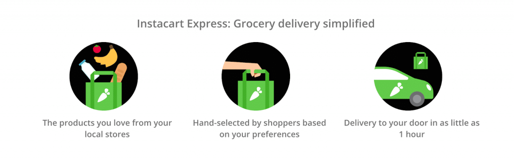 instacart express delivery