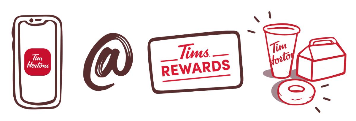 How Do I register for Tims Rewards?